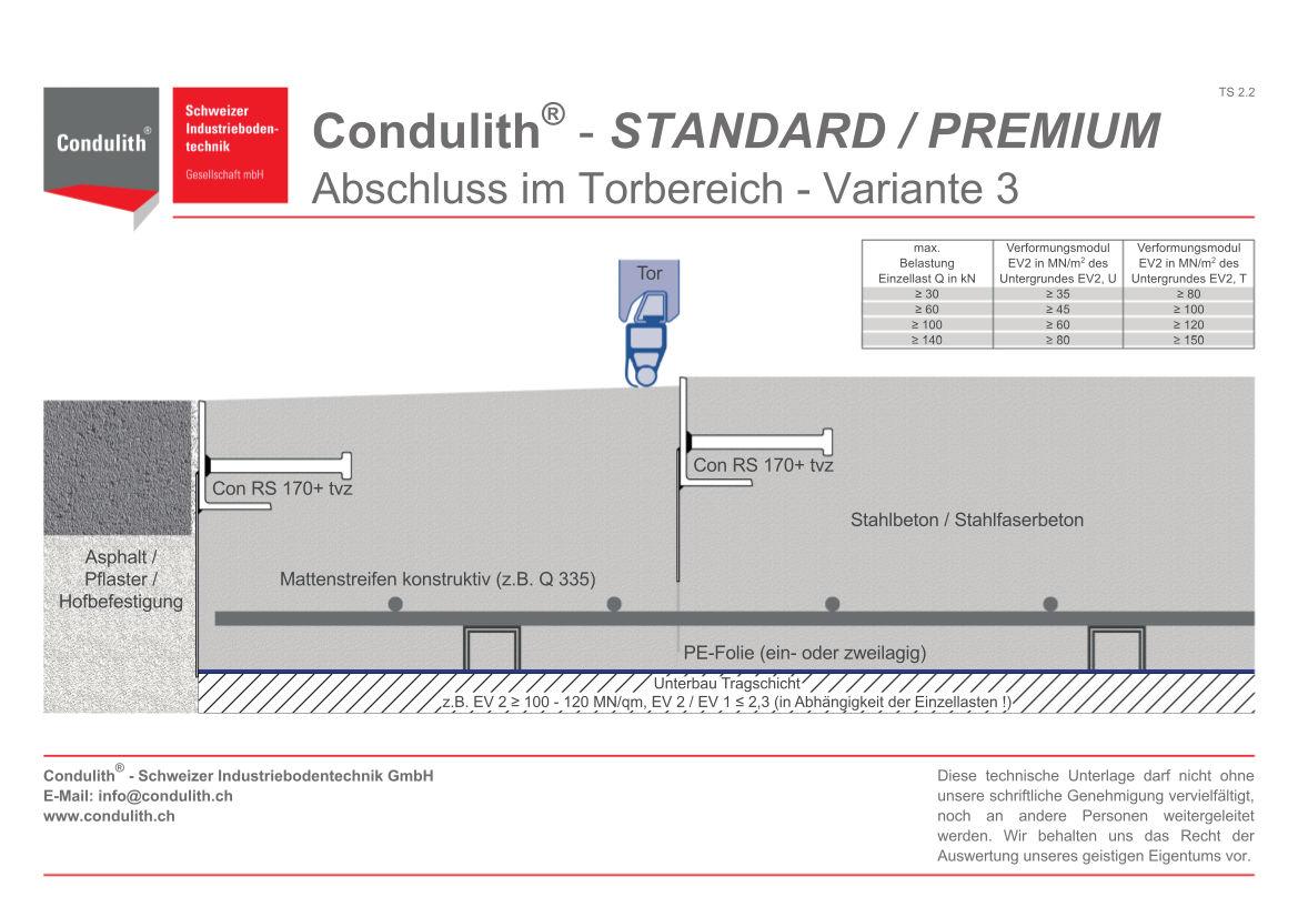 Planungshilfe Industrieboden: Betonboden Anschluss im Torbereich - Variante 3