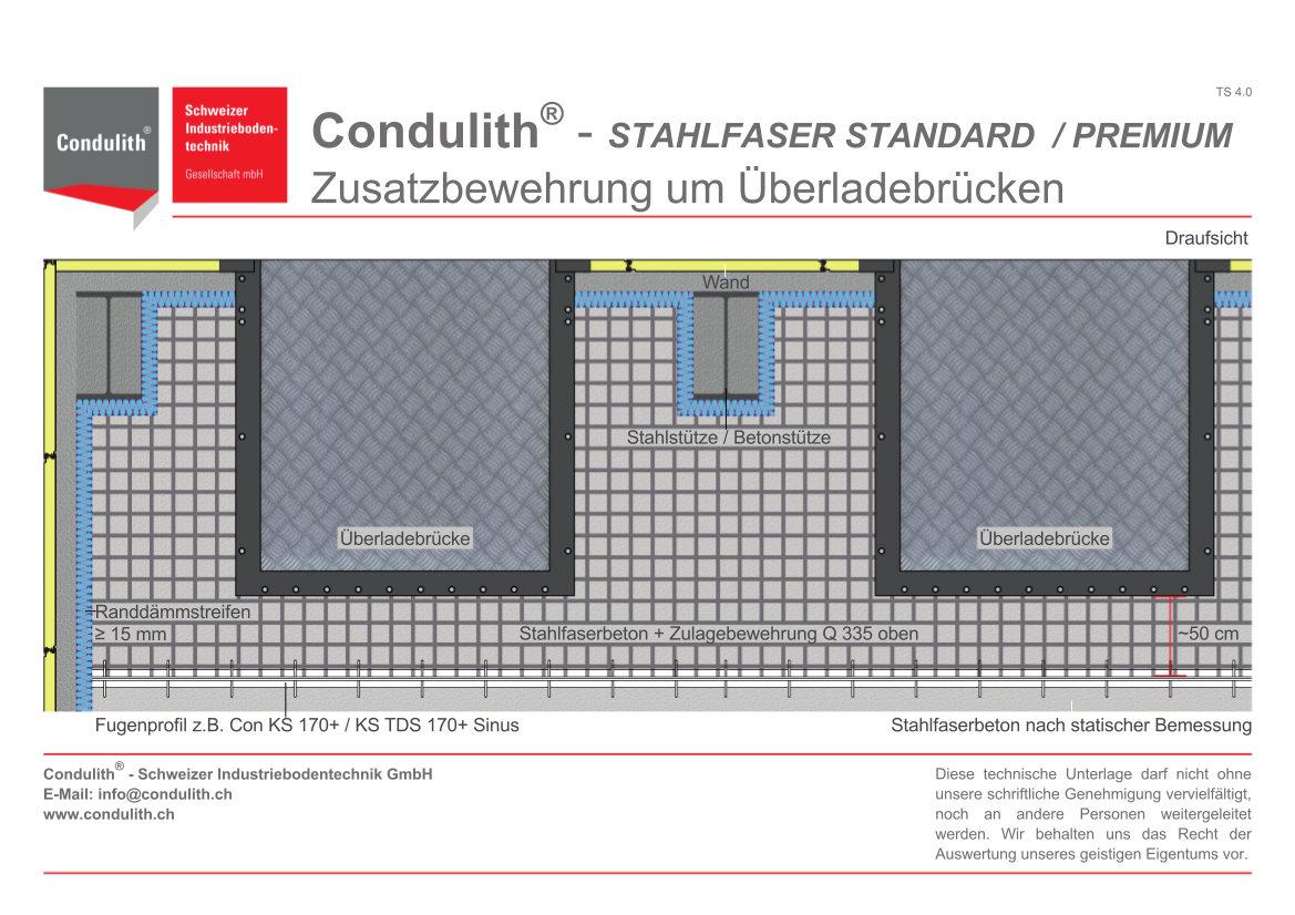 Planungshilfe Industrieboden: Betonboden Zusatzbewehrung um Überladebrücken - Draufsicht